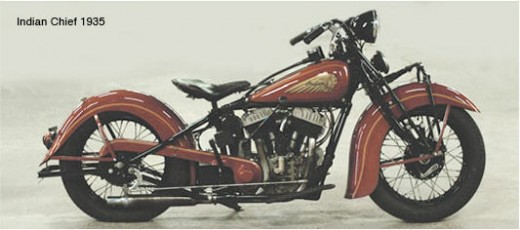 1935 Early Indian Chief