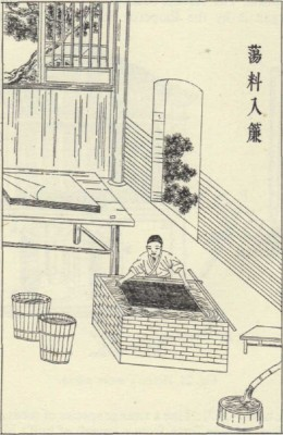 Chinese paper-maker, from a seventeenth-century encyclopaedia.