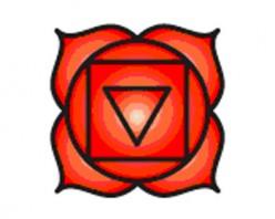 Color Healing of Root Chakra