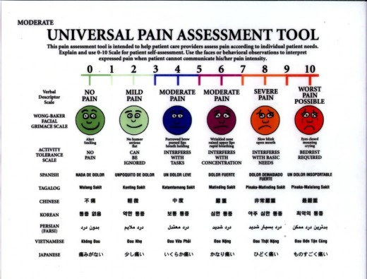 Pain Scale Sample