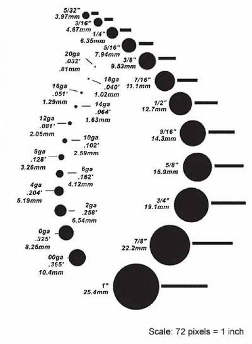 Gauge Size Chart