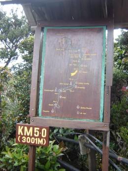 5.0 km Kota Kinabalu Park