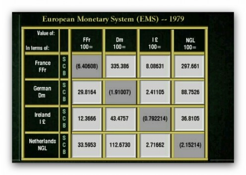 European Monetary System