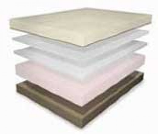 does your mattress smell? Many modern foam beds feature multiple layers in an effort to curb bad odors.