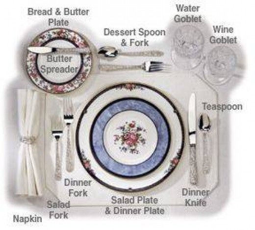 different kinds of table appointments Table appointments -the implements used for dining 3  types of linens 5 table cloths - whole pieces of table linens used to cover tables for dining.