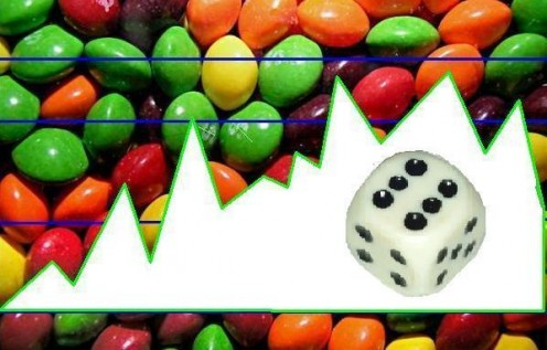 Skittles Investment Risk Game to Teach Kids About Money