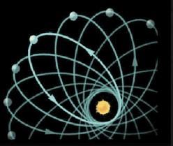 Mercury and its orbit