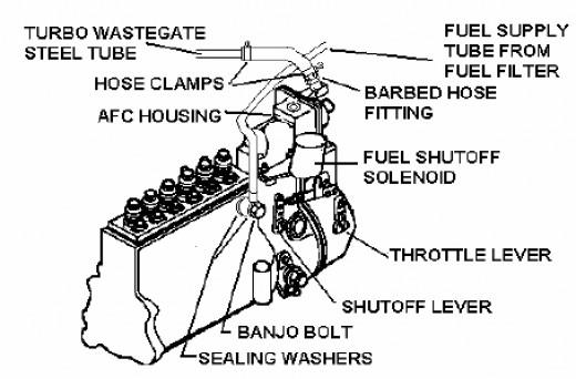 p7100 pump