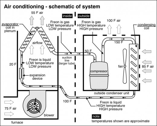 wiring diagram for central air conditioner wiring wiring diagram for central air conditioning the wiring diagram on wiring diagram for central air conditioner
