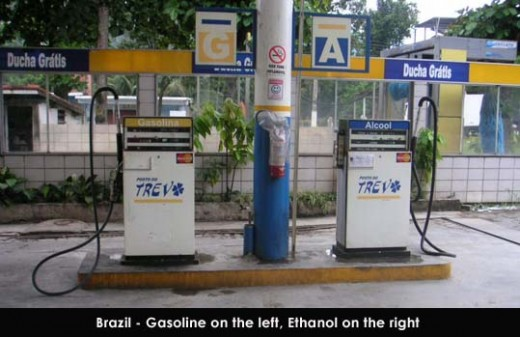 Ethanol Fuel Pump in Brazil