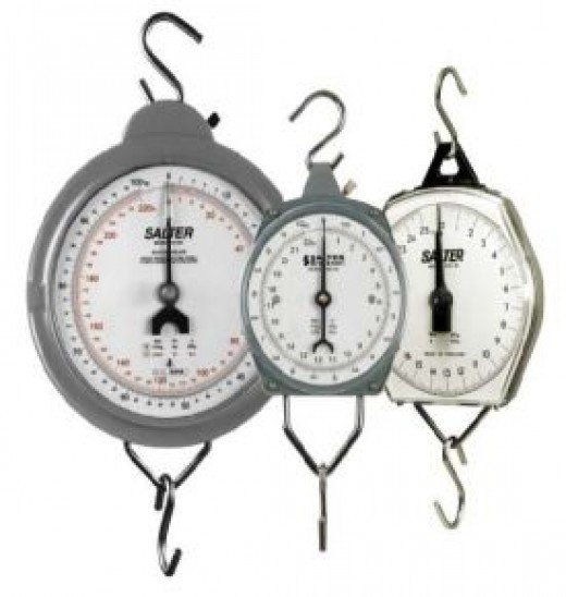 Several Dial Scales