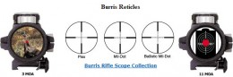Burris scopes