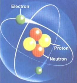 Reprinted from http://www.eskom.co.za/nuclear_energy/fuel/atom.jpg