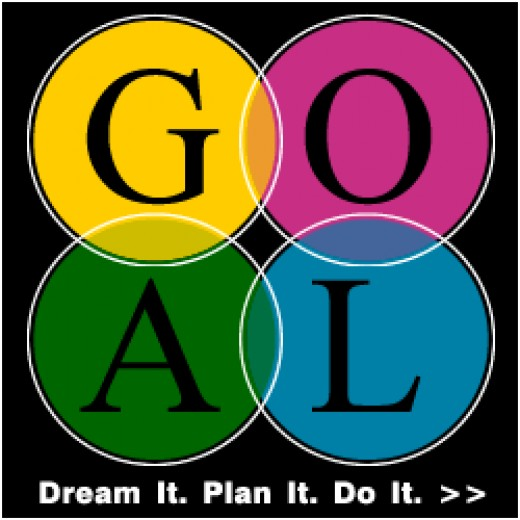 Visit www.goalsetting101.info for professional help.