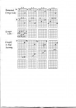 Guitar chords in G