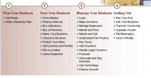 business plan outline sba   16.04