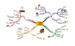 Problem Solving with Tony Buzan's Mind Mapping