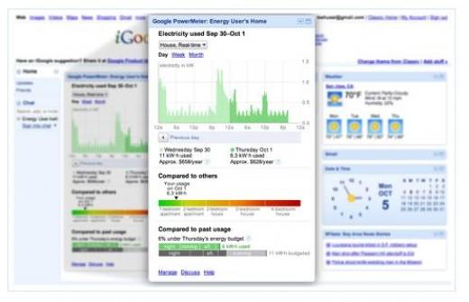 Google PowerMeter   image credt: google.org/powermeter