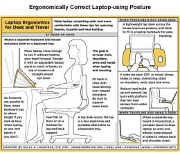 Healthy and safety guide for workstation ergonomics.