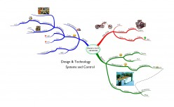 D&T and Mind Mapping