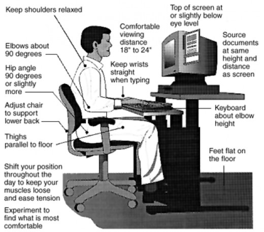 How to sit in front of a computer? Workplace Risk and Workplace Safety guidelines for computer workstations.