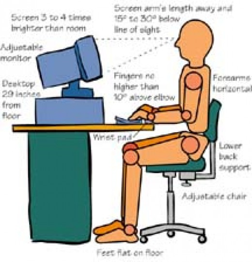 How to sit in front of a computer- Ergonomic Posture and Standards Guide