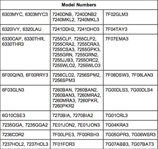 Graco stroller Recall 2010 model numbers