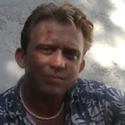 Ian Ganahl profile image