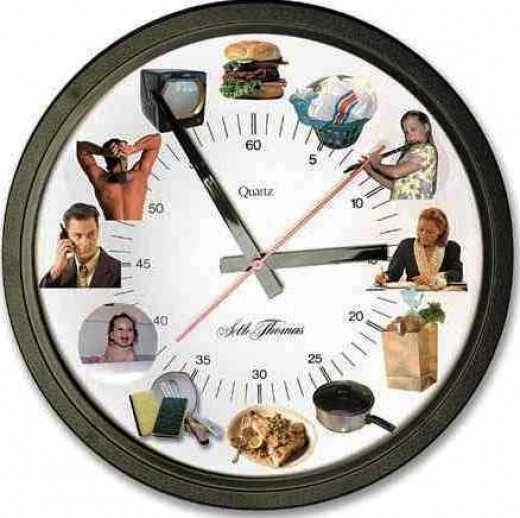 Time Management Tools: do they really save time?