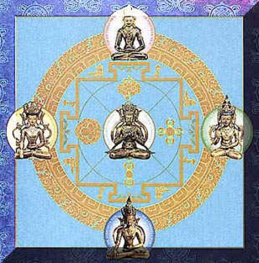 Five Dhyani Buddhas Mandala
