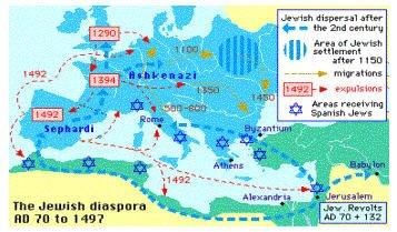 2nd Century movement
