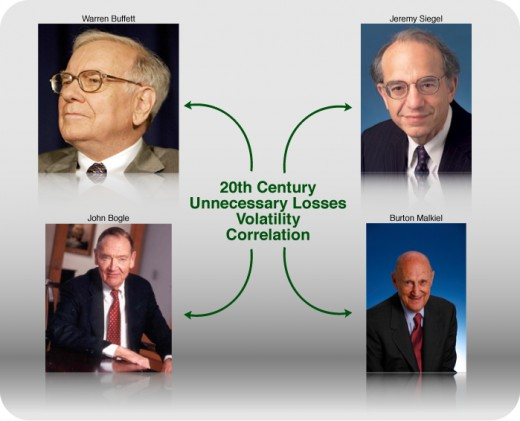 Investment gurus Buffett, Malkiel, Siegel and Bogle