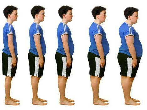 Simulated photos on the Development of Obesity among Children