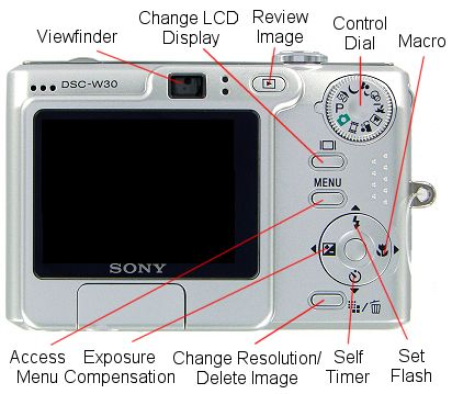 See the control dial of this digital camera Sony Cyber-shot DSC W30