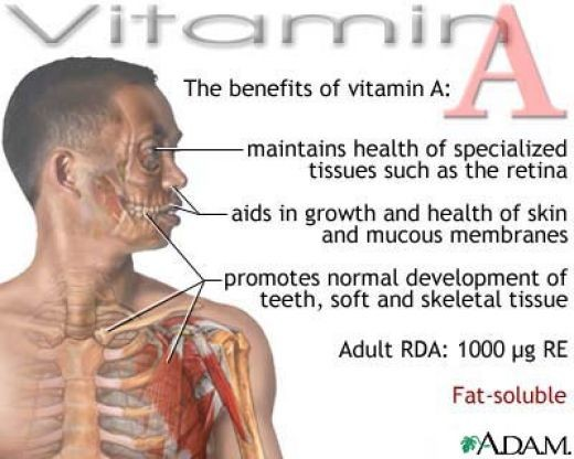 Benefits of vitamin A chart