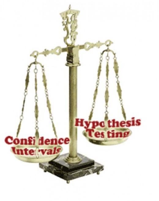 Hypothesis tesing.