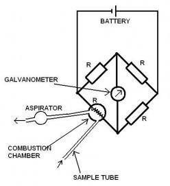 Gas Tank Fuel Pumps