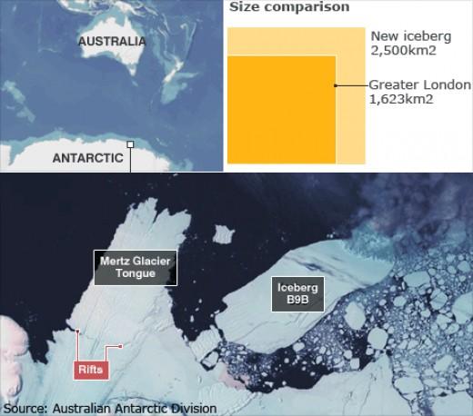 iceberg B9B and the Mertz Glacier