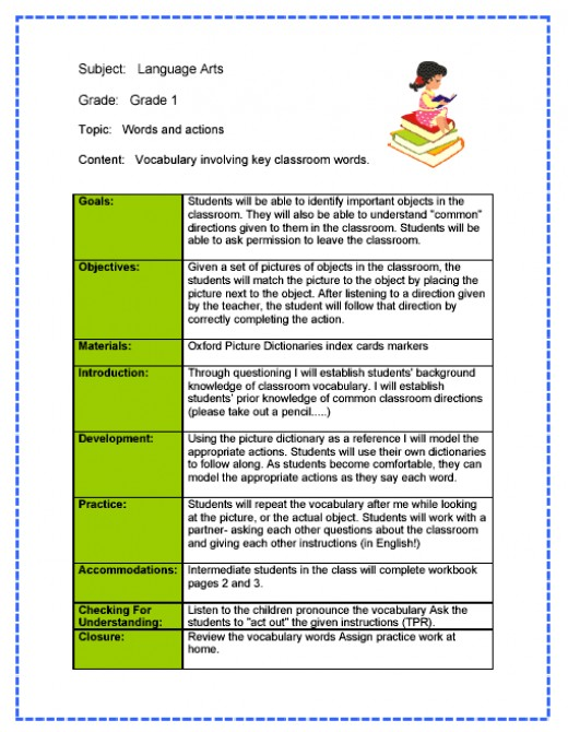 essay lesson plans elementary Mini lesson: print the overhead material below make student take ver betum notes as the minilesson activity:each day, assign students a part of the essay to draft after mini-lesson.