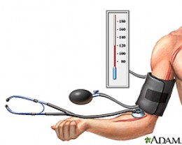 Checking hypertension lever or high blood pressure -- cure can be the done the naturopathy way