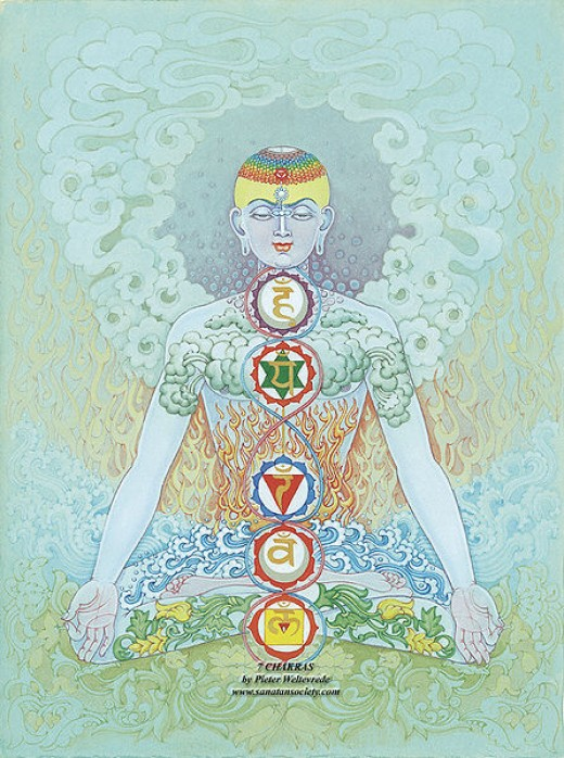 The seven Chakras http://www.sanatansociety.com/indian_art_galleries/chakras.htm