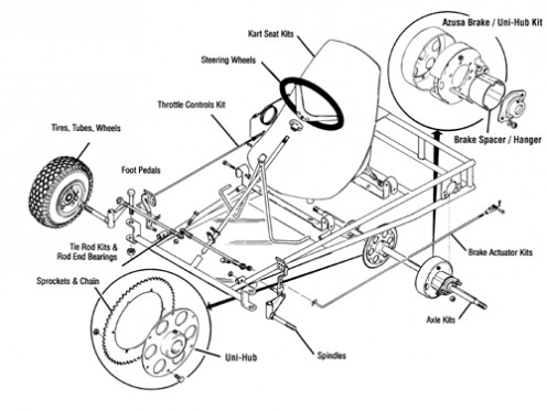 Build A Go Kart Or Off Road Buggy on how does a battery work diagram