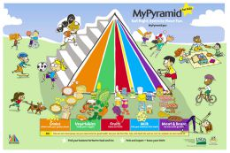 My Food Pyramid for children, make sure they eat each of the color everyday