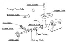 meat grinder parts