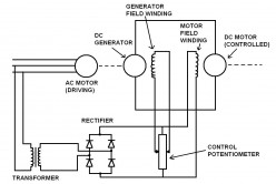 Ward Leonard Speed Control System for a DC Motor with Diagram