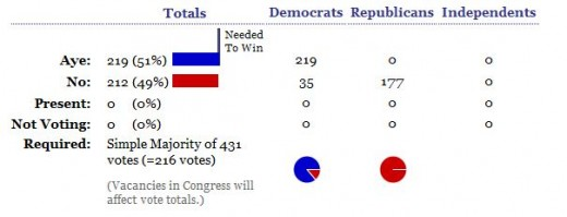 House Vote #165 (Mar 21, 2010)