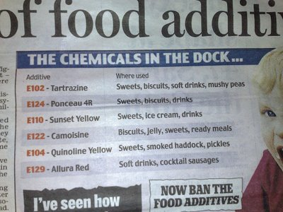 food label with list of additives     SOURCE:LABELWATCH.COM