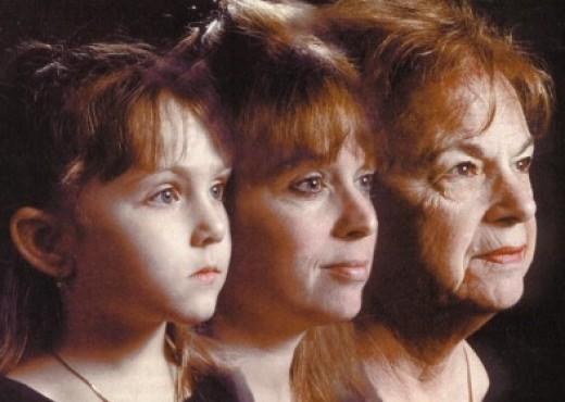 Anti aging process pic