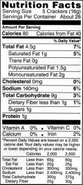 Tips for Understanding Nutrition Labels