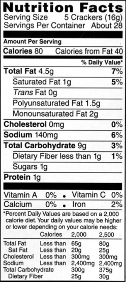 Tips for Understanding Nutrition Labels